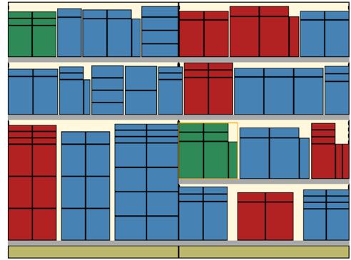 Store Planogram - Understocked