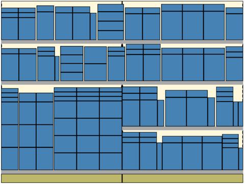 Store Planogram Optimized