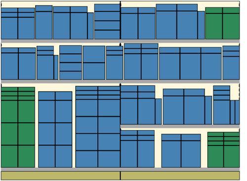 Store Planogram - Overstocked