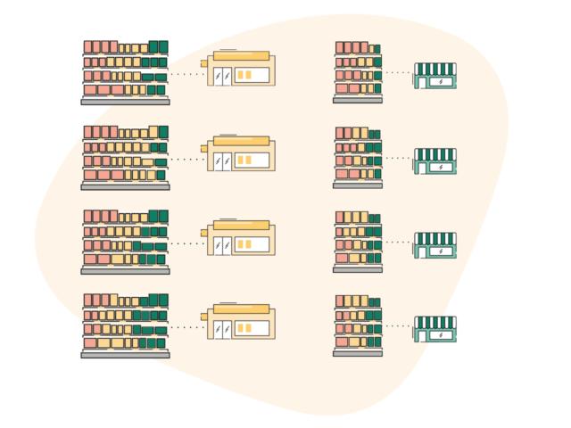 Store-specific planograms